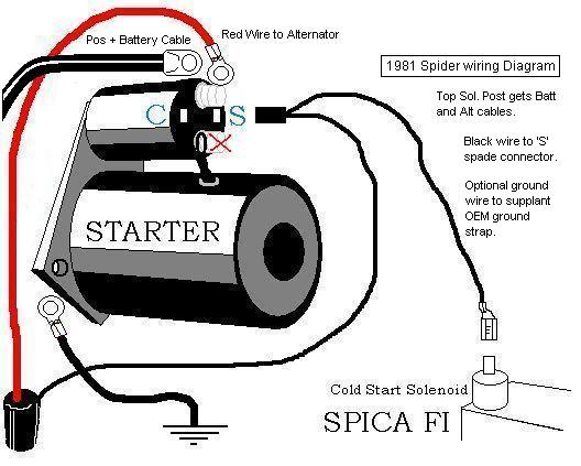 ford starter wiring diagram  wiring diagrams database seat