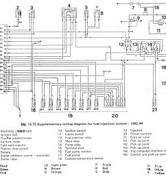 1999 ford ranger xlt fuse box diagram [ 2000 x 1886 Pixel ]