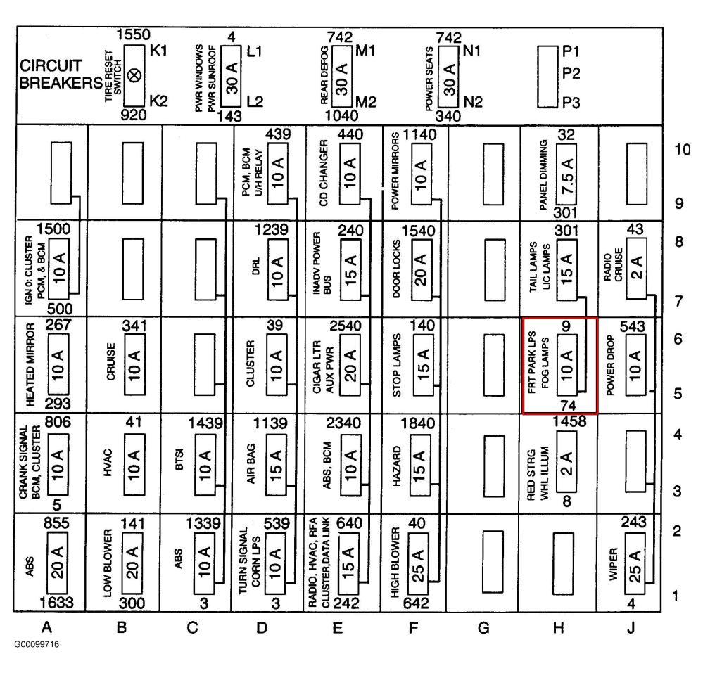 medium resolution of location fuse box on 88 oldsmobile 34 wiring diagram 1998 oldsmobile delta 88 interior 1999 oldsmobile delta 88