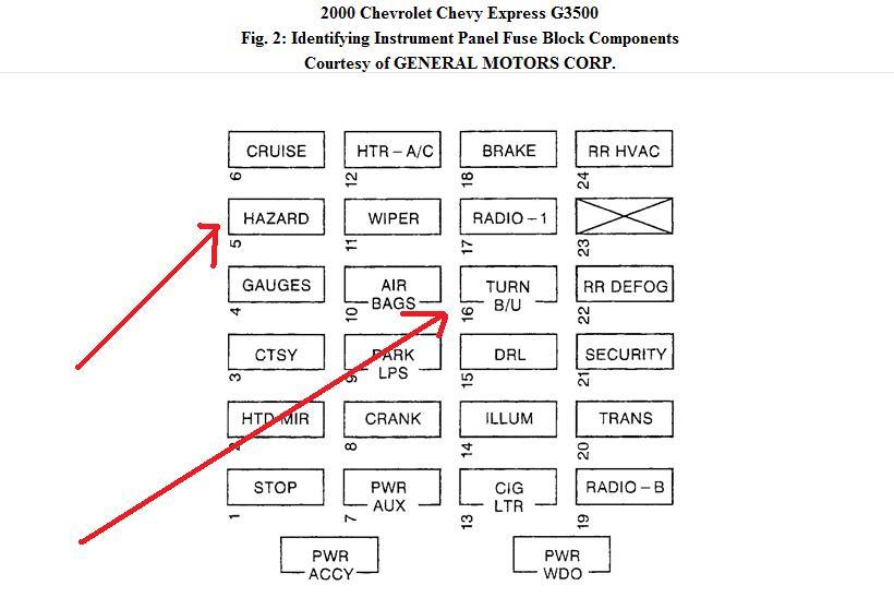2000 astro fuse box location - wiring diagrams schema