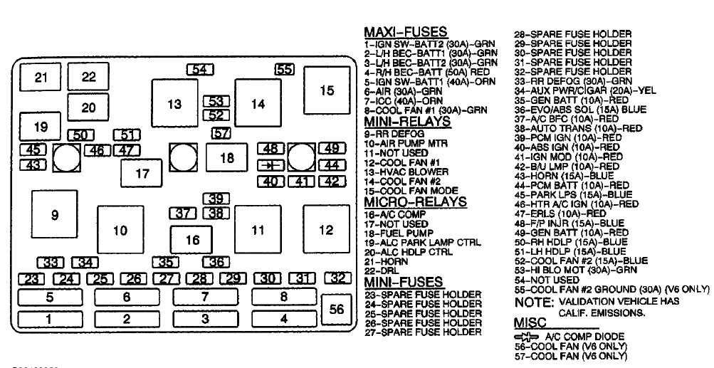 2003 saab fuse box diagram