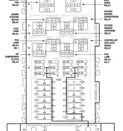 89 cherokee fuse box wiring library1989 jeep fuse box diagram list of schematic circuit diagram  [ 900 x 1172 Pixel ]