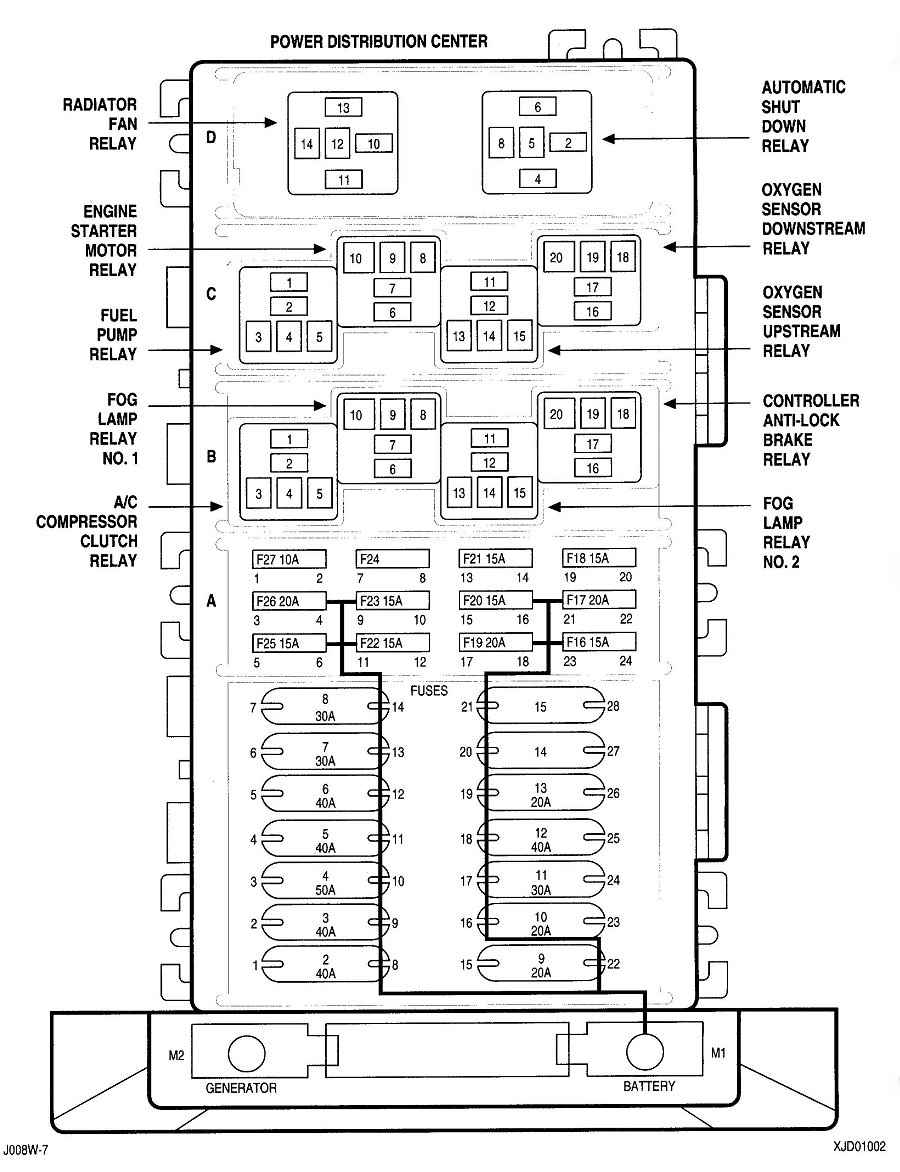 medium resolution of 89 cherokee fuse box wiring library1989 jeep fuse box diagram list of schematic circuit diagram