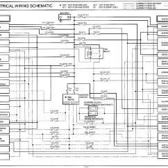 Kia Sorento Wiring Diagram 1993 Dodge Dakota Fuse Box Pdf Great Installation Of Carnival Diagrams Schematic Rh Galaxydownloads Co Electrical 2001 Sportage