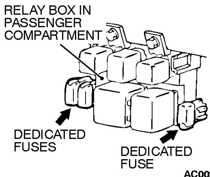 94 Isuzu Trooper Fuse Box Diagram Cabin