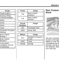 2011 camaro fuse diagram wiring diagram host [ 1128 x 756 Pixel ]
