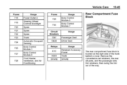 small resolution of 2011 camaro fuse diagram wiring diagram host