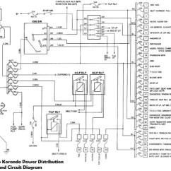 Daewoo Lanos Wiring Diagram Boiler Y Plan Data Diagrams Tv Igesetze De U2022 3 Way Switch Light
