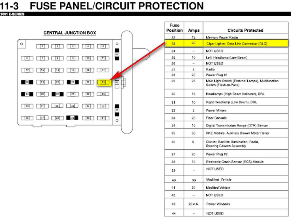medium resolution of 2003 e350 fuse diagram wiring diagram detailed 2007 ford fusion fuse box diagram 2003 e350 fuse