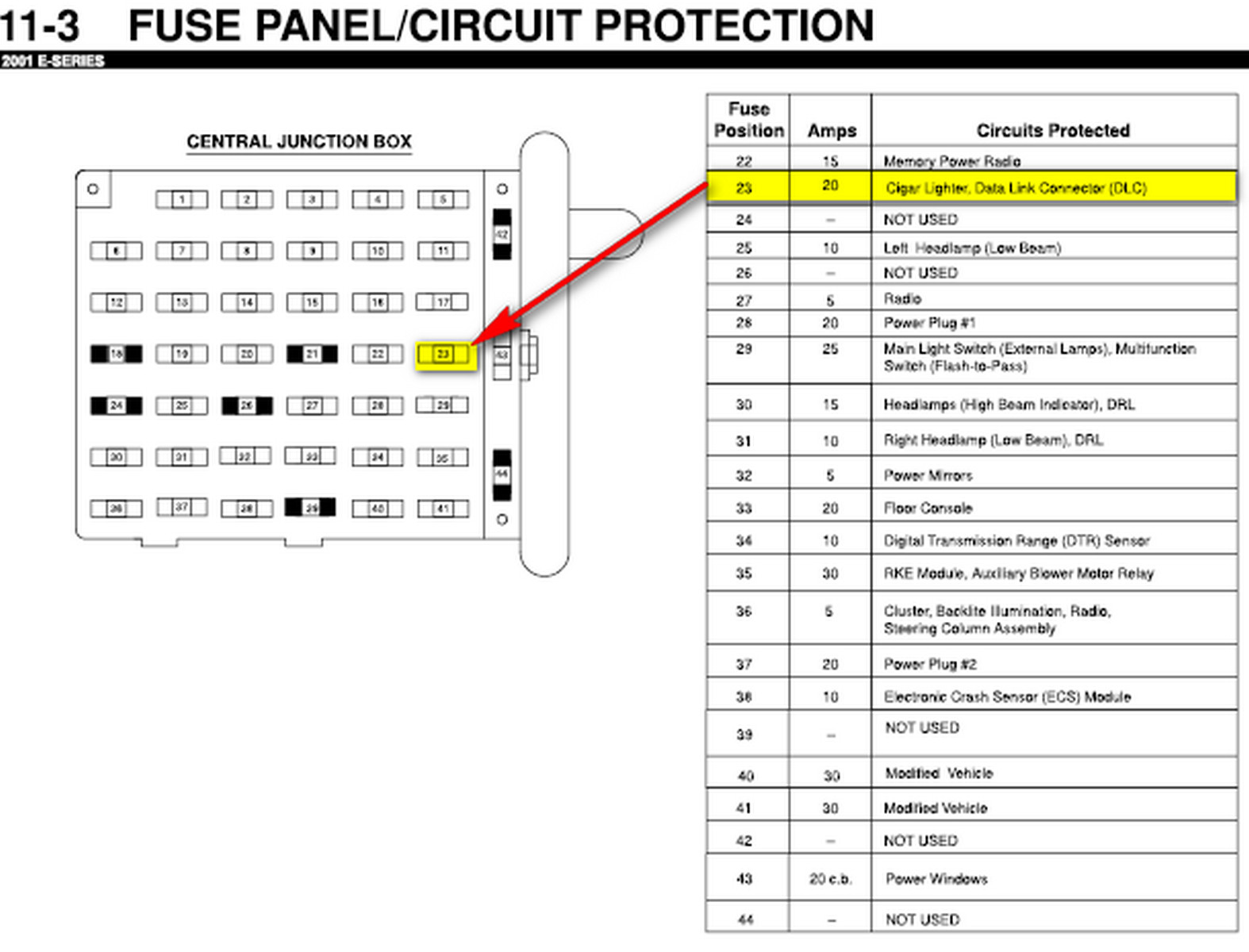 hight resolution of 2003 e350 fuse diagram wiring diagram detailed 2007 ford fusion fuse box diagram 2003 e350 fuse