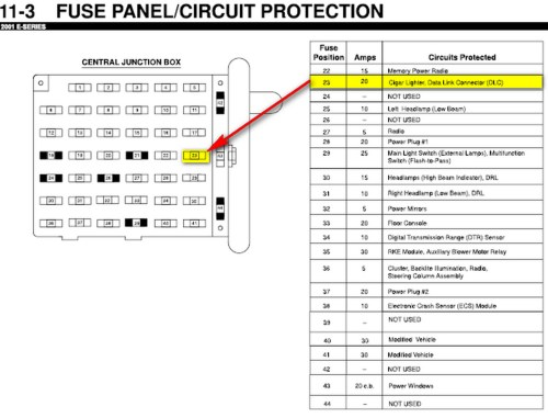 small resolution of 2003 e350 fuse diagram wiring diagram detailed 2007 ford fusion fuse box diagram 2003 e350 fuse