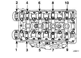 2001 Ford Fiesta Drive Belt: Engine Mechanical Problem