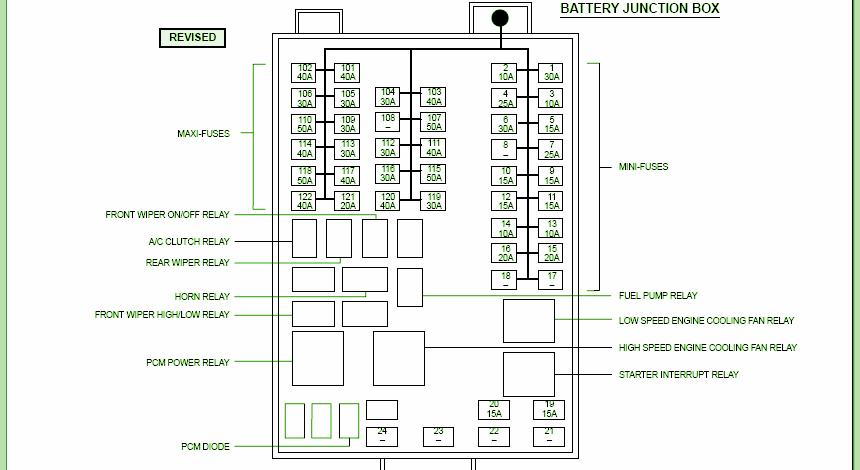 2001 ford windstar fuse box diagram WbEgbBR?resize\\\\\\\\\\\\\\\=665%2C363\\\\\\\\\\\\\\\&ssl\\\\\\\\\\\\\\\=1 1997 mercury cougar fuse box location wiring diagrams wiring 1999 mercury cougar fuse box location at mr168.co