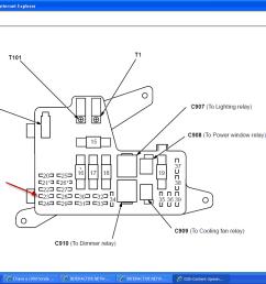 2001 gmc sonoma fuse box diagrams image details rh motogurumag com 1999 gmc sierra fuse diagram [ 1280 x 800 Pixel ]