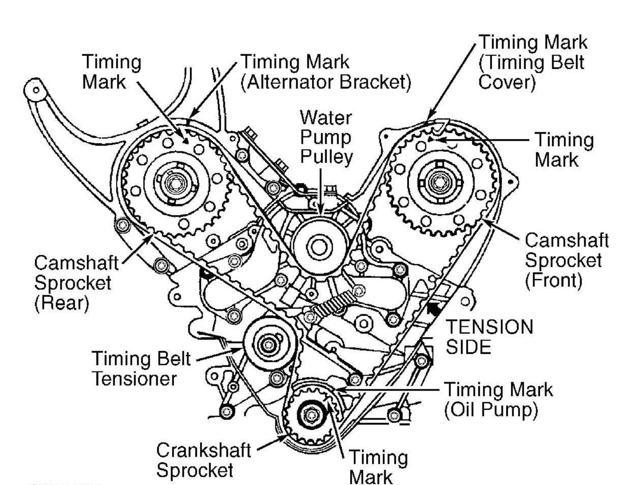 Mitsubishi Eclipse Timing Belt Diagram