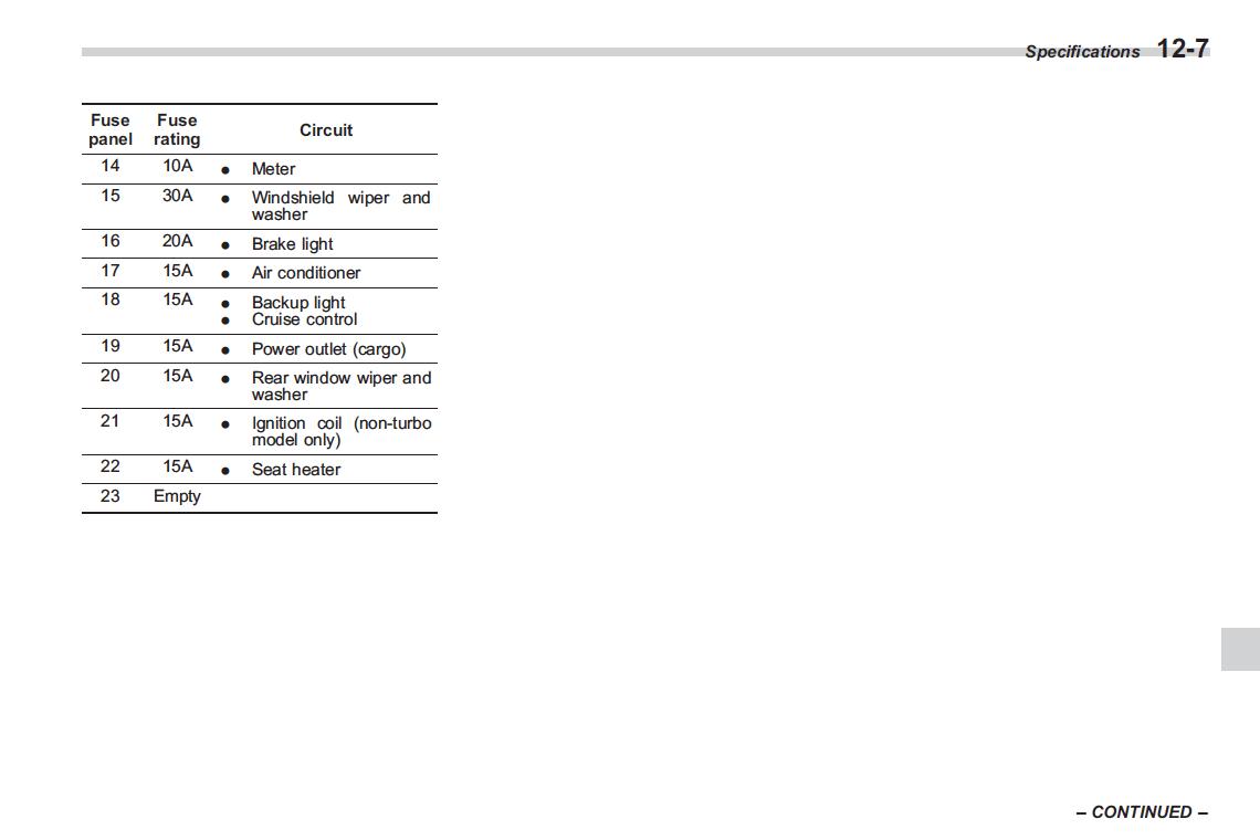 hight resolution of 2001 subaru outback fuse box diagram