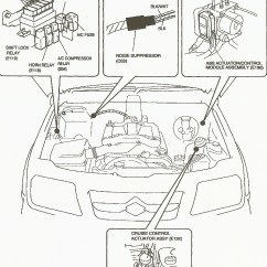 99 Ford Expedition Fuse Panel Diagram Typical Wiring For A House 2001 Box Database 1999 Layout Center Console