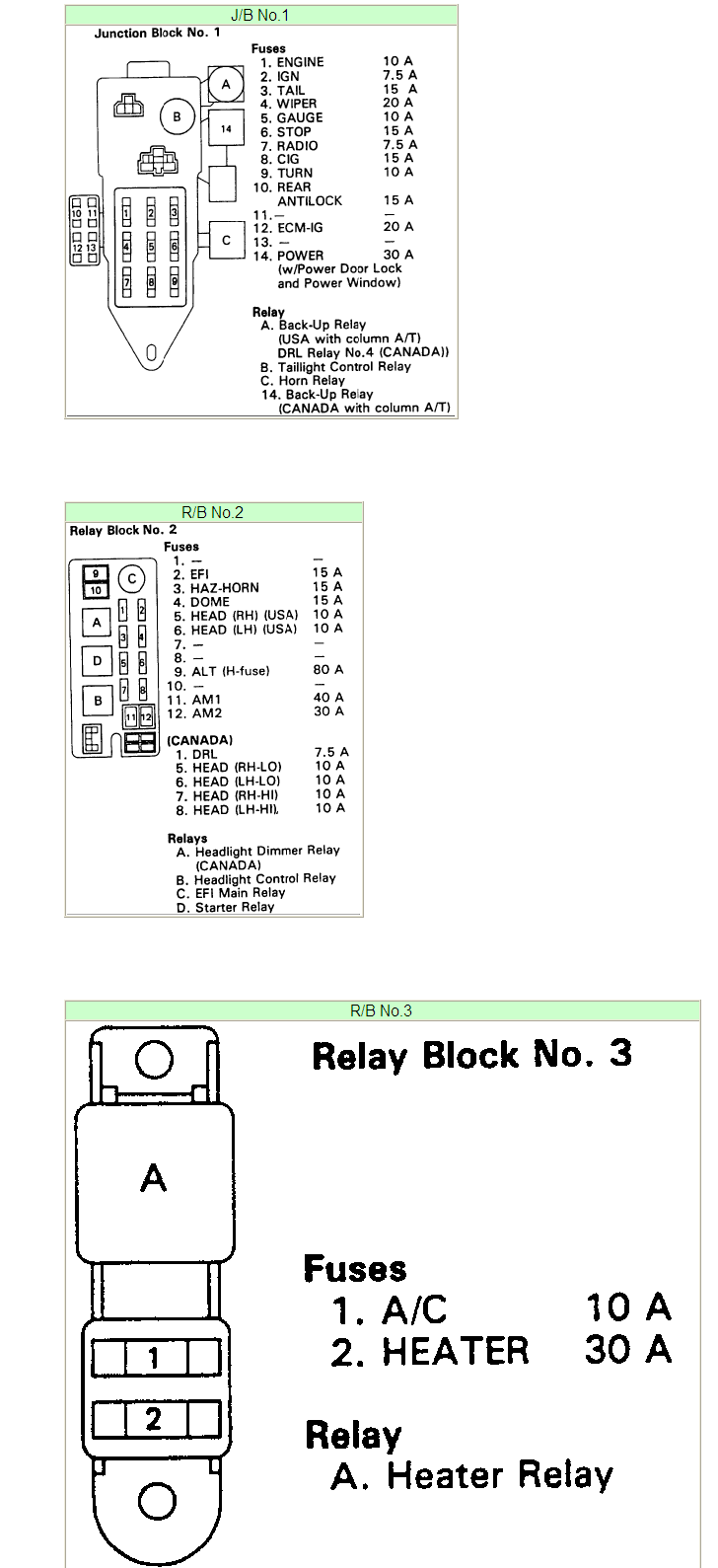 medium resolution of 2001 toyota camry fuse box diagram