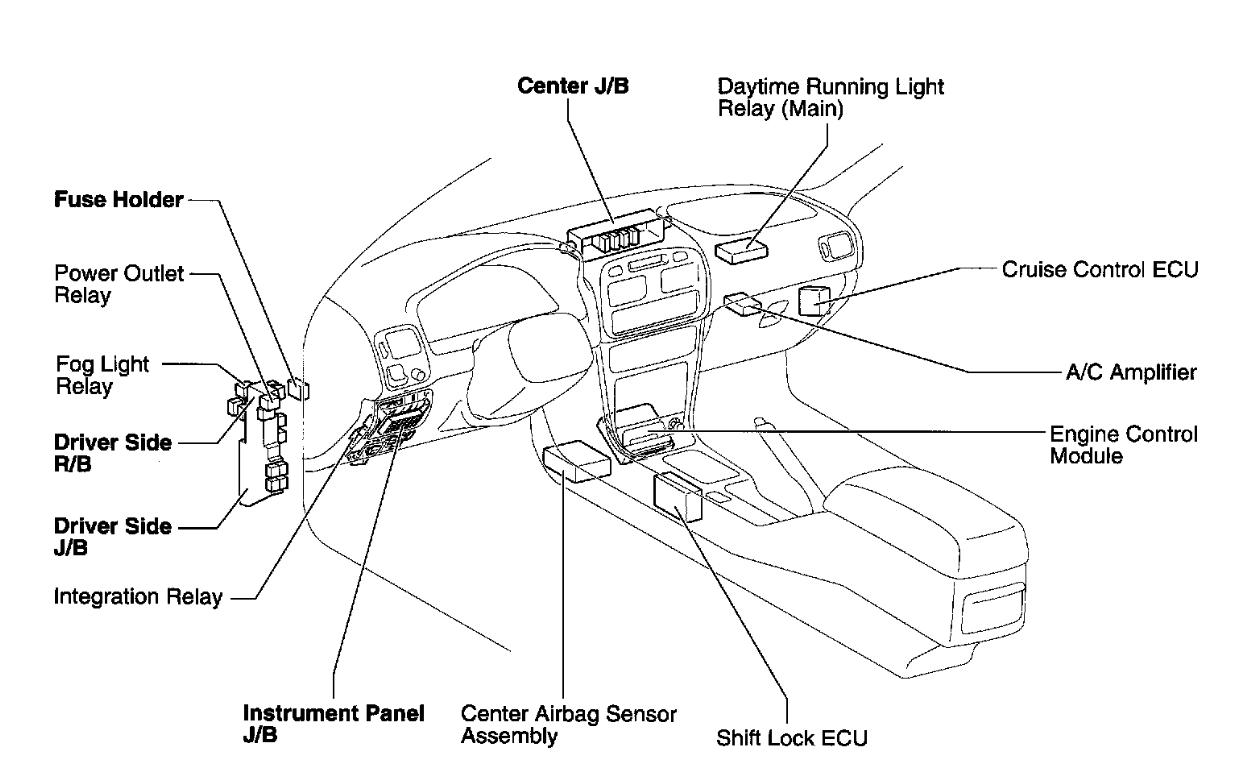 2001 Toyotum Echo Fuse Box Diagram