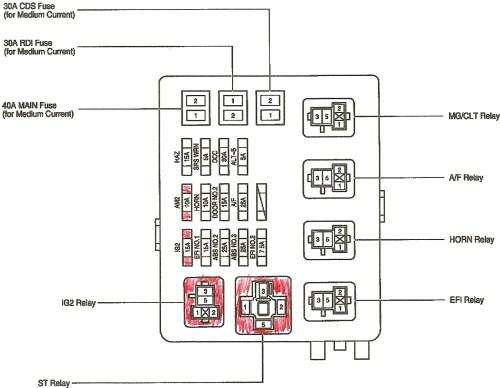 small resolution of 2001 toyota tacoma fuse box diagram image details rh motogurumag com 2001 toyota tacoma ac relay