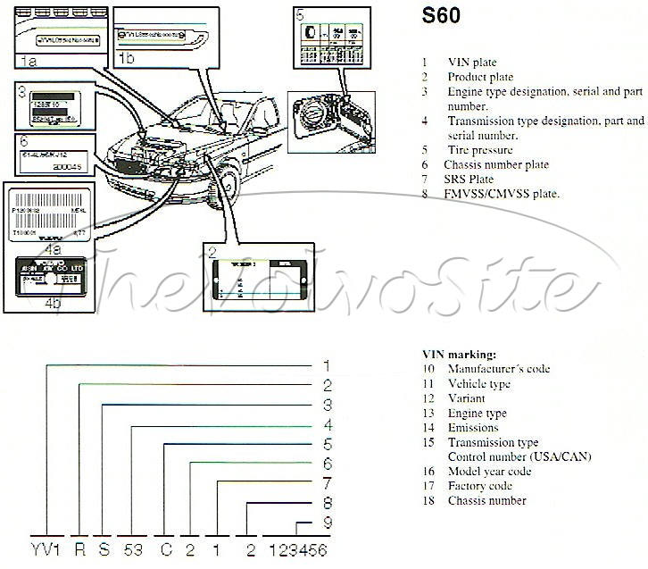 Volvo V70 Head Light Fuse Box. Volvo. Auto Fuse Box Diagram