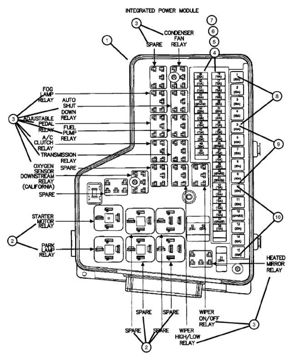Wiring Diagram Database: 2002 Dodge Ram Fuse Box Diagram