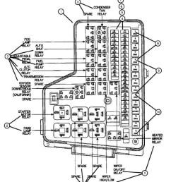2003 dodge ram fuse box location manual e books 2017 ram pcm pinout 2003 dodge ram [ 988 x 1183 Pixel ]