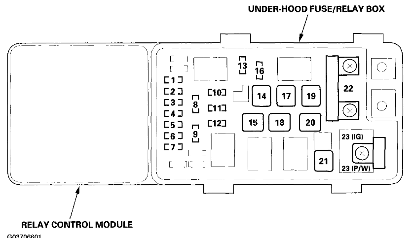 2002 Honda CRV Fuse Box Diagram