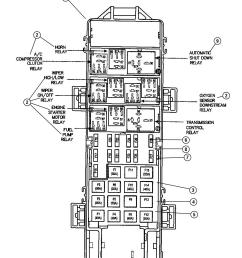 2003 jeep grand cherokee starter wiring diagram 2002 jeep grand cherokee starter relay [ 1050 x 1275 Pixel ]
