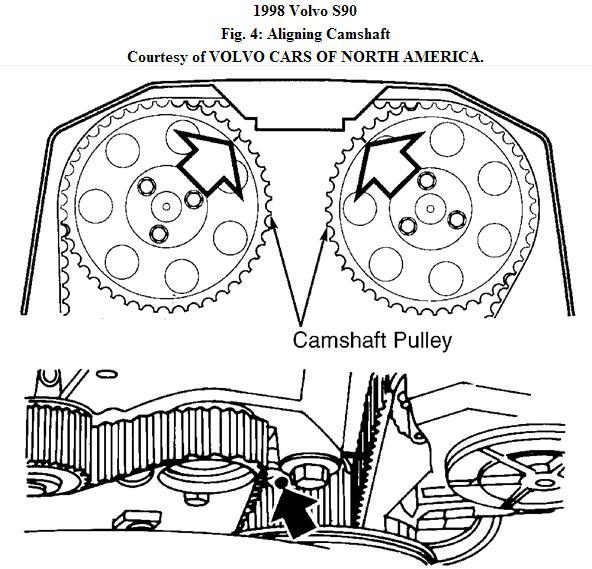 99 Cadillac Eldorado Fuse Box Diagram Cadillac Allante