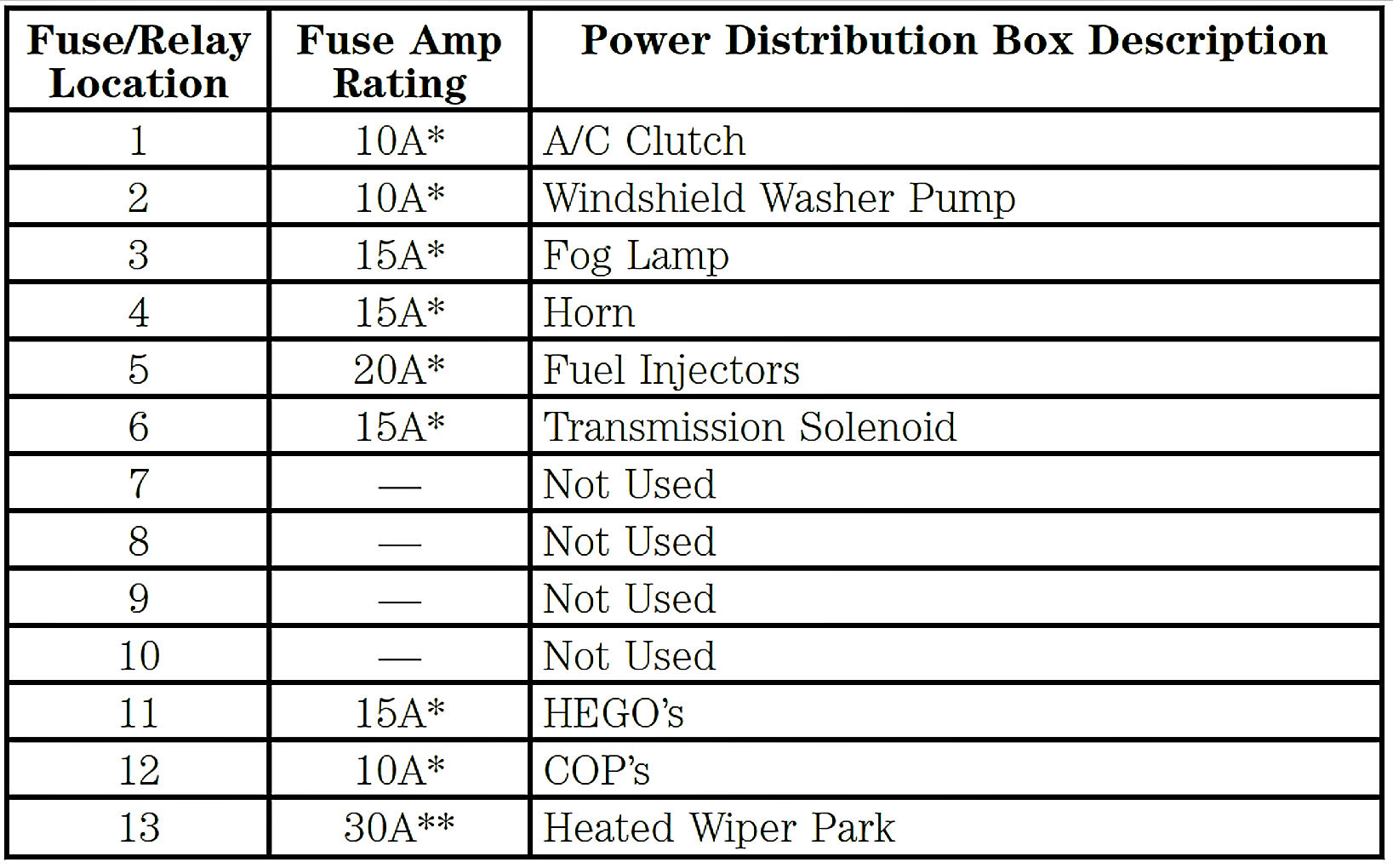 hight resolution of 2002 mercury grand marquis fuse box diagram