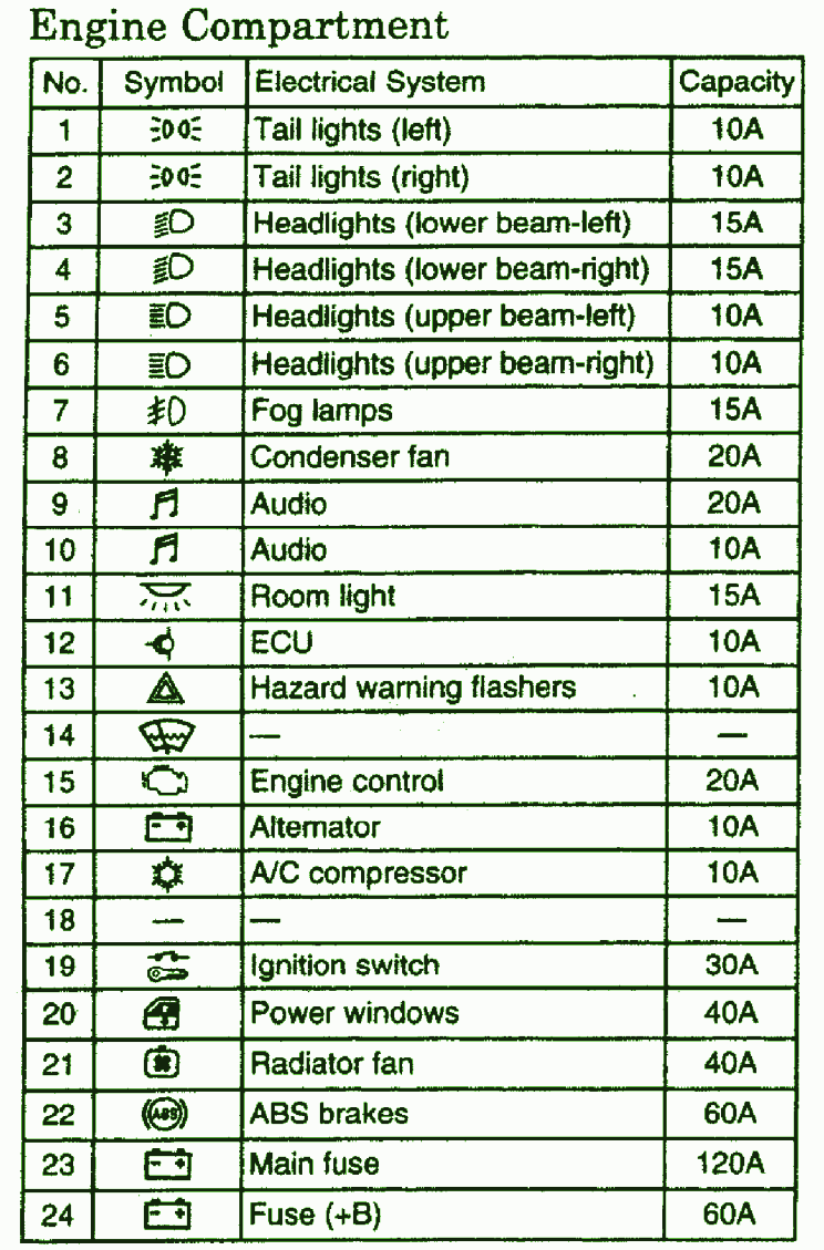 hight resolution of 01 mitsubishi diamante fuse box wiring diagram01 eclipse fuse box diagram wiring diagram2003 mitsubishi eclipse gt