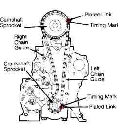 2002 nissan sentra timing chain marks 2002 nissan sentra fuse box diagram  [ 1176 x 1077 Pixel ]