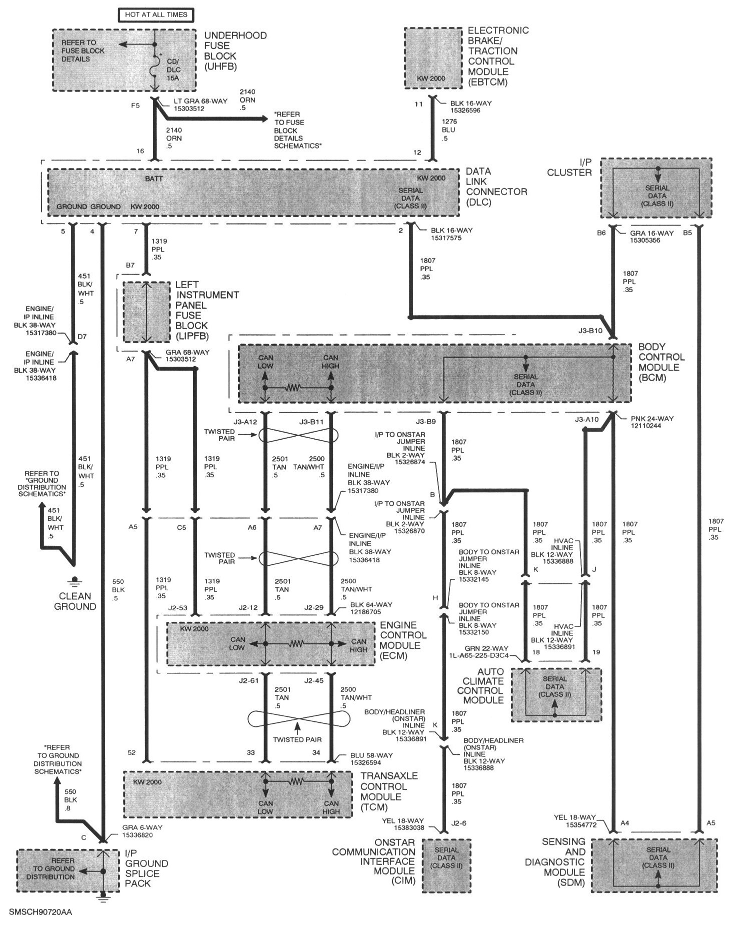 hight resolution of 2002 saturn l200 fuse box diagram gecmqfk wiring diagram for 2001 saturn the