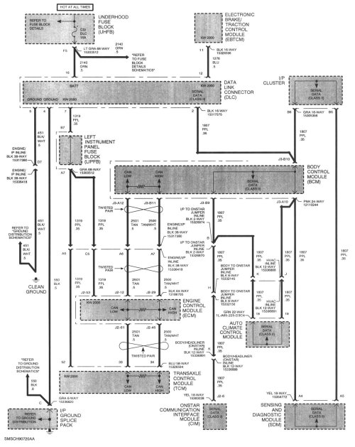 small resolution of 2002 saturn l200 fuse box diagram gecmqfk wiring diagram for 2001 saturn the
