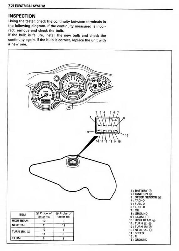 Suzuki Tl1000r Fuse Box Suzuki SV1000 Wiring Diagram