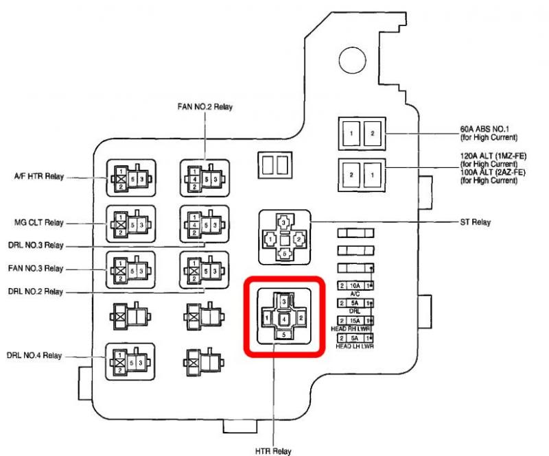 2002 Toyota Camry Fuse Box Diagram : 2002 Chevy