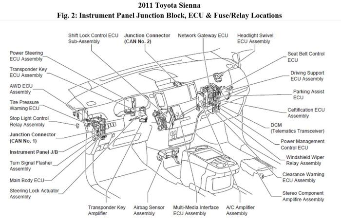 2002 Toyota Sienna Fuse Box Diagram