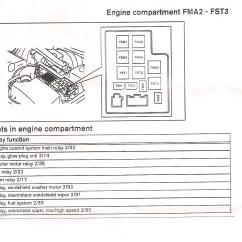 Towbar Wiring Diagram 13 Pin 1997 Honda Civic Radio Volvo S60 Somurich
