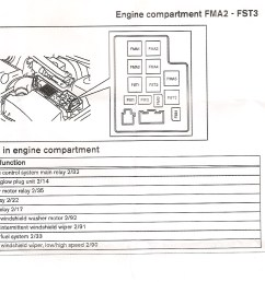 volvo s80 fuse diagram wiring diagram used 2004 volvo s80 fuse diagram [ 1648 x 1152 Pixel ]