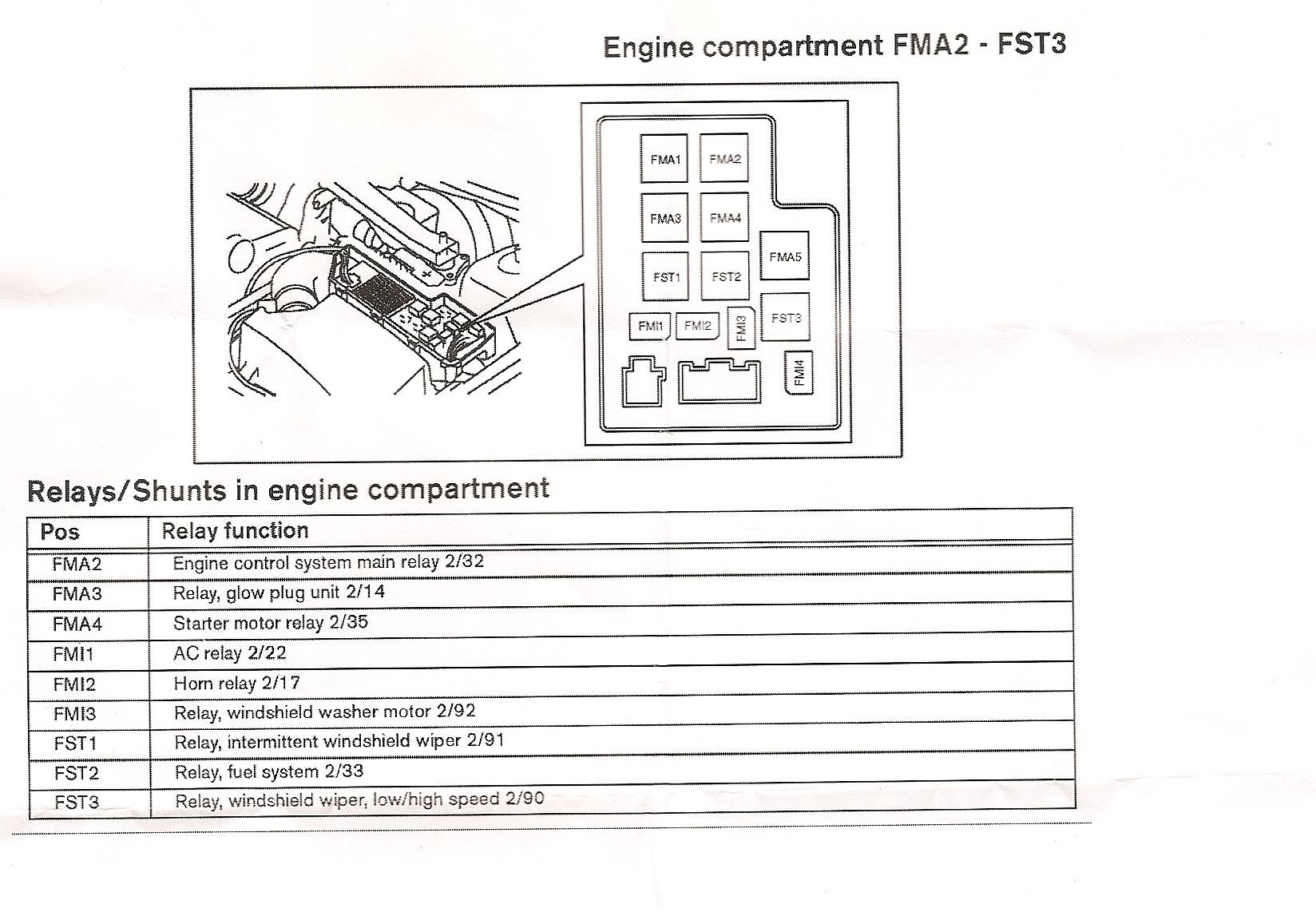 volvo s60 trunk fuse box diagram wiring schematic diagram Fuse Box Diagram For S60