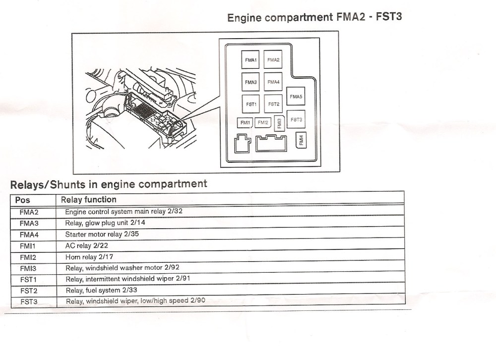 medium resolution of volvo s80 fuse diagram wiring diagram used 2004 volvo s80 fuse diagram