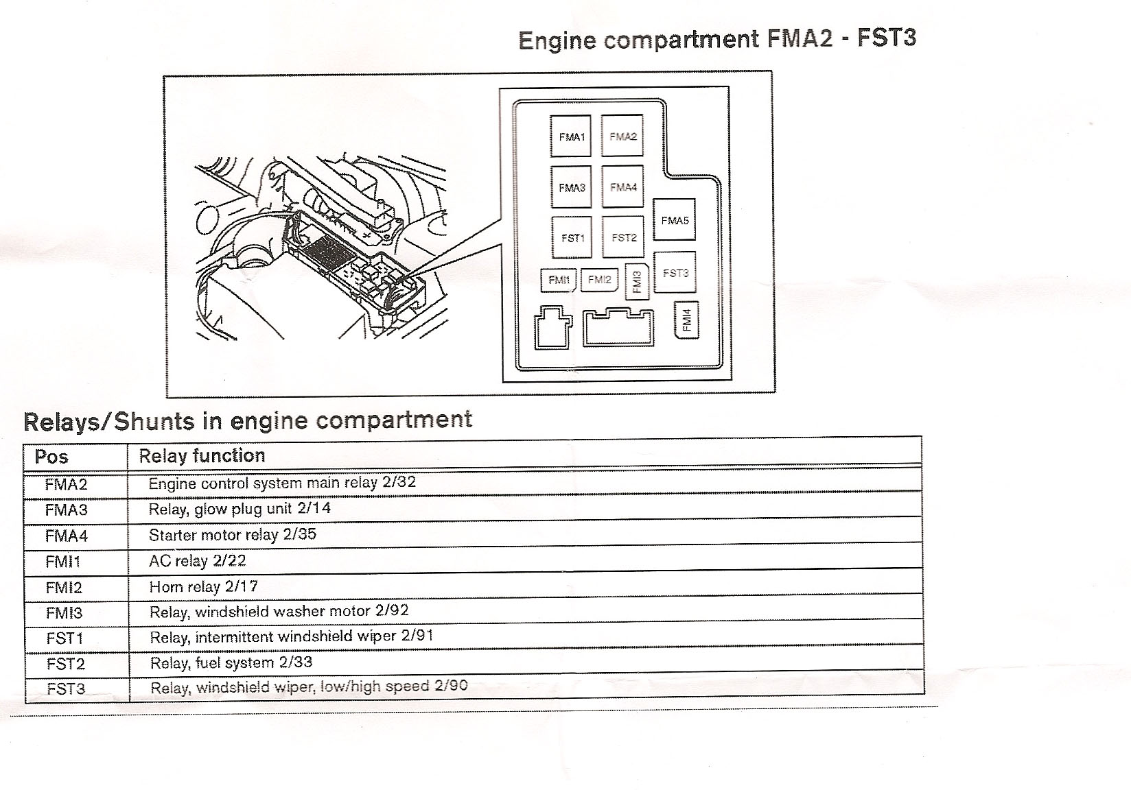 hight resolution of volvo s80 fuse diagram wiring diagram used 2004 volvo s80 fuse diagram