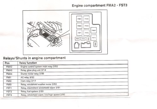 small resolution of volvo s80 fuse diagram wiring diagram used 2004 volvo s80 fuse diagram