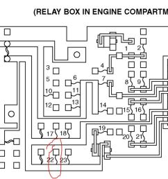 fuse box diagram 46 200205 mitsubishi eclipse turn signal light driver side [ 1290 x 667 Pixel ]