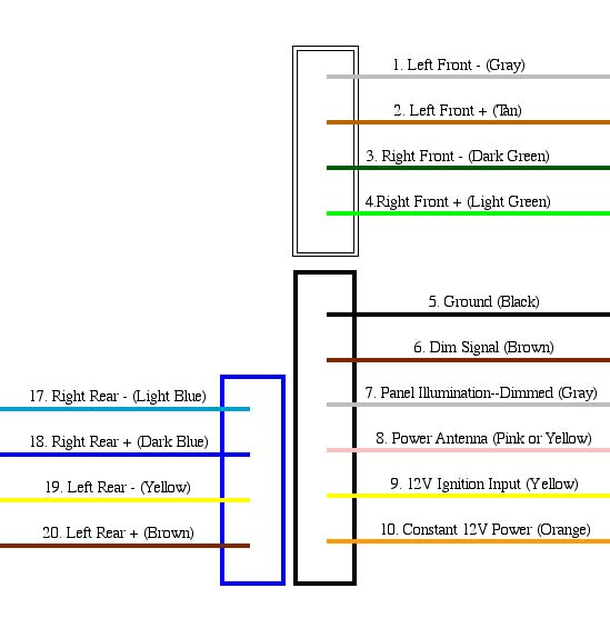 Jvc Wiring Harness Diagram Jvc Wiring Harness Color Code Wiring