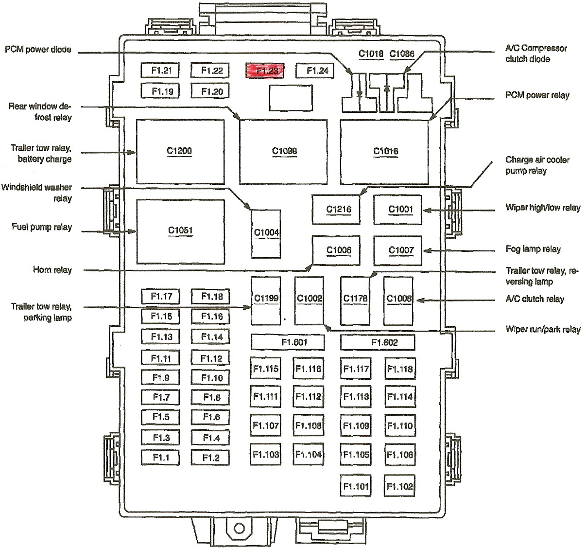 F150 Fuse Box Diagram