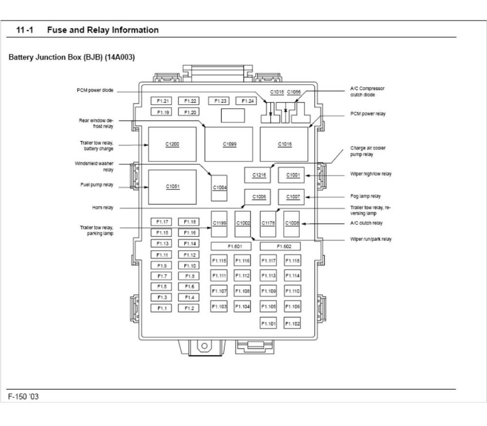 medium resolution of 2003 ford f150 fuse panel diagram wiring diagram blog2003 ford f150 fuse box diagram image details