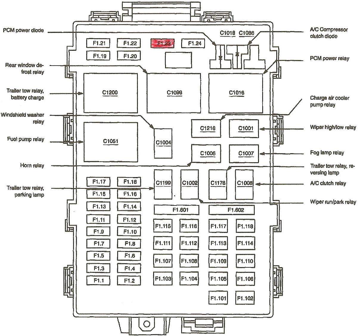 1997 ford f150 4 6l fuse box diagram