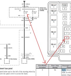 2003 ford f150 radio fuse location 2003 ford f150 fuse box diagram [ 1024 x 768 Pixel ]